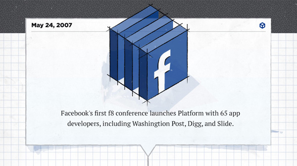 The Chronicles of Facebooks Developer Platform [Infographic]
