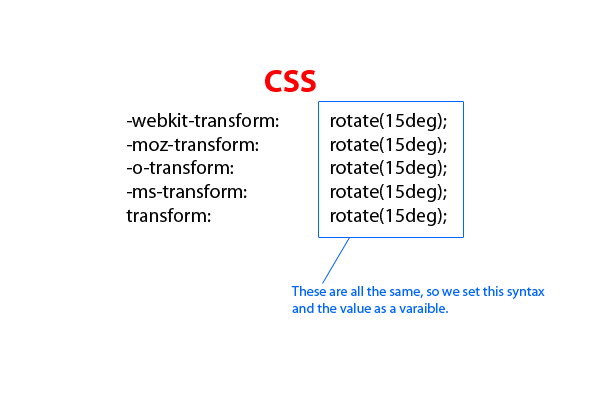 similar CSS values
