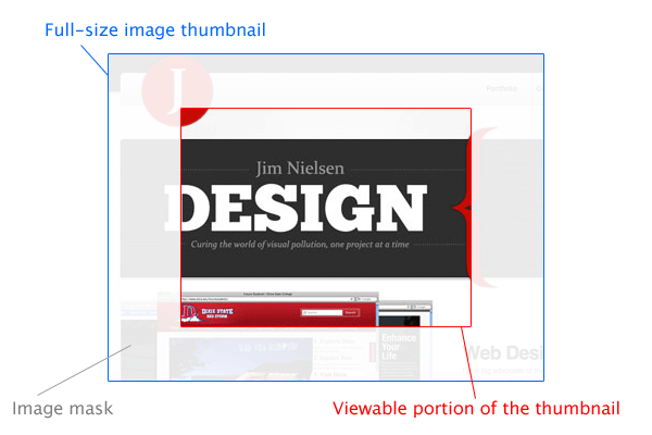 Example of image thumbnail and mask