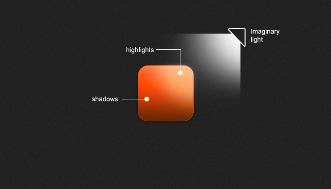 unsing lighting and shadows in icon design